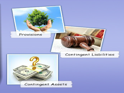 provisions contingent liabilities and contingent assets essay The requirements of this standard are applicable for the accounting treatment of  provision, contingent liability and contingent asset other than.